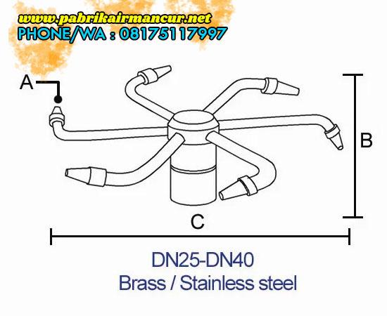Dimensi Ukuran Nozzle Rotating Stainless Steel