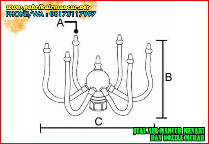 Size nozzle european rotation nozzle